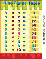 Times tables with answers - Illustration of mathematics...