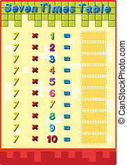 Times table card - Worksheet of the 7 times tables