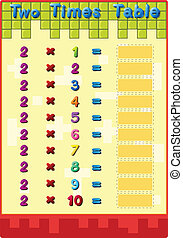 Times table card - Worksheet of the 2 times tables