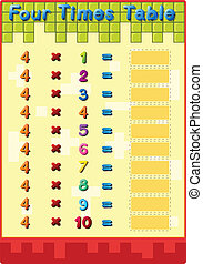 Times table card - Worksheet of the 4 times tables