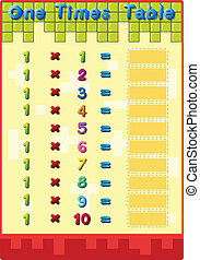 Times table card - Worksheet of the 1 times tables