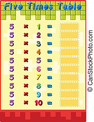 Times table card - Worksheet of the 5 times tables