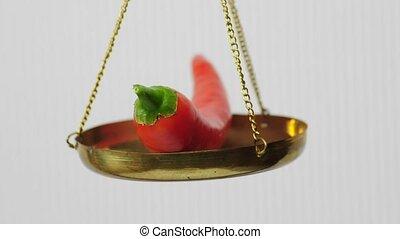 chili on balance