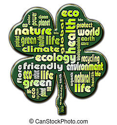 Cloud of words that describe aspects of ecology - Words that...
