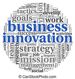Business innovation in word tag cloud - Business innovation...