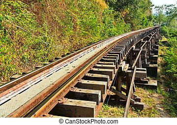 Death railway, built during World War II, Thailand