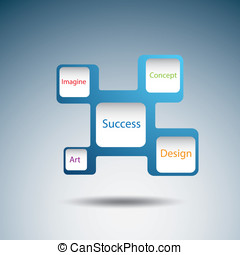 Label diagram of success concept