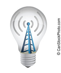 lightbulb and wifi tower