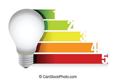 lightbulb graph illustration design