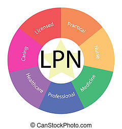LPN circular concept with colors and star - A LPN Licensed...