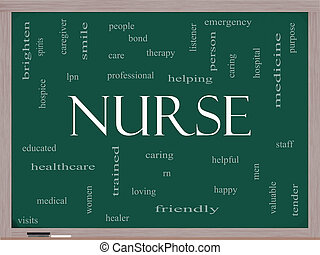 Nurse Word Cloud Concept on a Blackboard with great terms...
