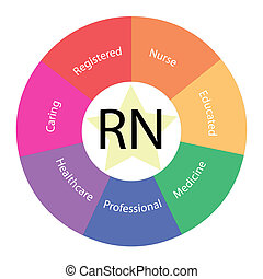 RN circular concept with colors and star - A RN Register...