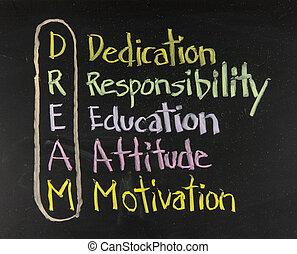 Dedicação, responsabilidade,...