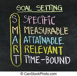smart goal setting concept - SMART Specific, Measurable,...
