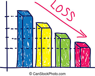 loss graphic chart doodle