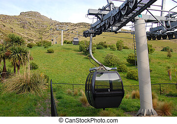 Cable road in Christchurch, South Island, New Zealand