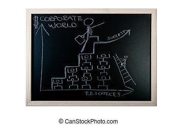 黑板, 圖表