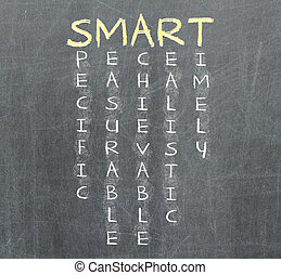 Smart goal or objective setting - specific - measurable -...