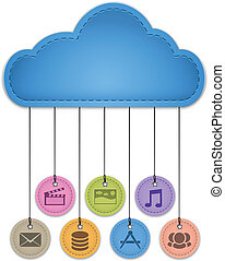 Cloud computing concept with multimedia, mail, apps,...