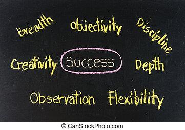 success flow chart - Conceptual hand drawn success flow...