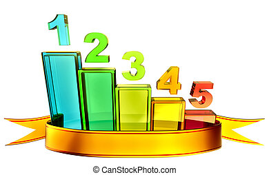 colored bar chart depicting growth