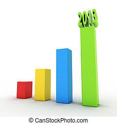 2013 growth chart
