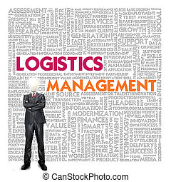 Business word cloud for business and finance concept, Logistics management