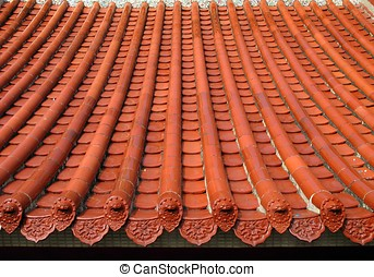 Chinese Temple Roofs - -- seen in southern Taiwan