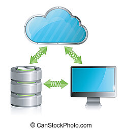 Cloud Computing Concept with Computer, Database Icon and...