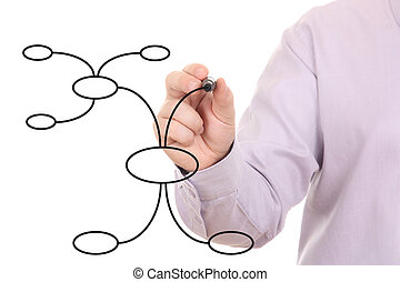 Print - businessman's hand  drawing an organization chart