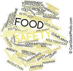 Food safety - Abstract word cloud for Food safety with...