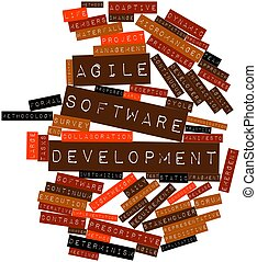 Agile software development - Abstract word cloud for Agile...