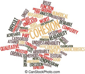 Cohesion - Abstract word cloud for Cohesion with related...