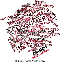 Consumer - Abstract word cloud for Consumer with related...