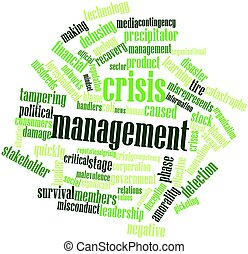 Crisis management - Abstract word cloud for Crisis...
