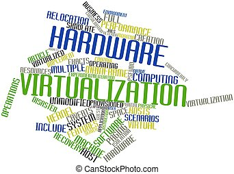 Word cloud for Hardware virtualization - Abstract word cloud...