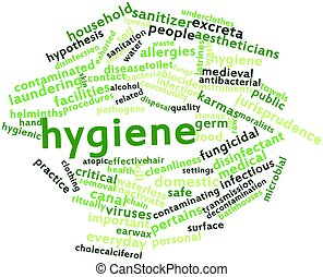 Word cloud for Hygiene - Abstract word cloud for Hygiene...