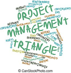 Project management triangle - Abstract word cloud for...