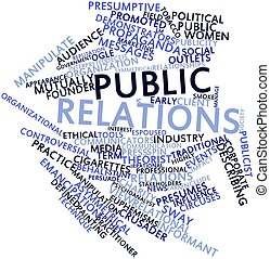 Word cloud for Public relations - Abstract word cloud for...