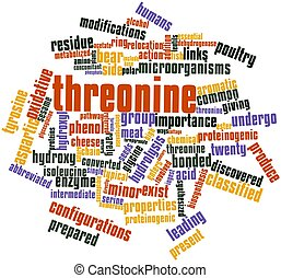 Word cloud for Threonine - Abstract word cloud for Threonine...