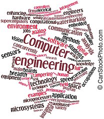 Word cloud for Computer engineering - Abstract word cloud...