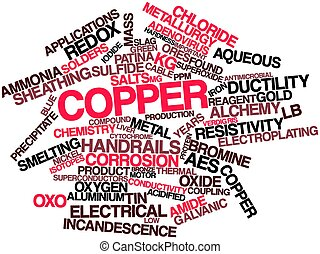 Word cloud for Copper - Abstract word cloud for Copper with...