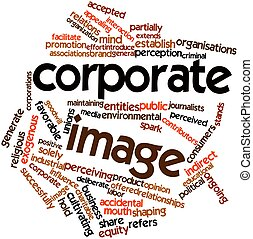 Corporate image - Abstract word cloud for Corporate image...