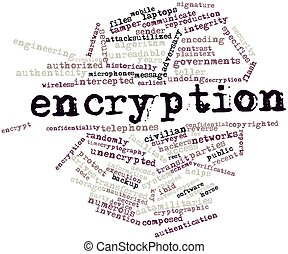 Encryption - Abstract word cloud for Encryption with related...
