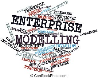 Word cloud for Enterprise modelling - Abstract word cloud...