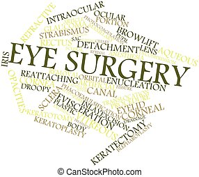 Eye surgery - Abstract word cloud for Eye surgery with...