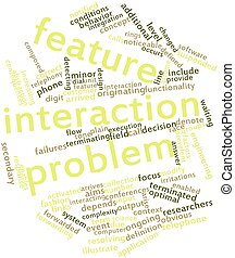 Word cloud for Feature interaction problem - Abstract word...