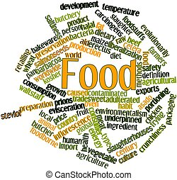 Food - Abstract word cloud for Food with related tags and...