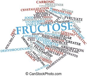 Word cloud for Fructose - Abstract word cloud for Fructose...