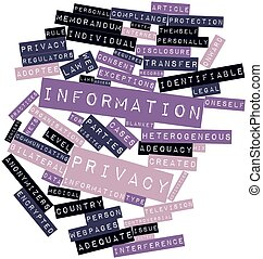 Word cloud for Information privacy - Abstract word cloud for...